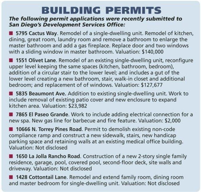 BuildingPermits-LaJolla-140821-Issue-www.LaJollaLight.com