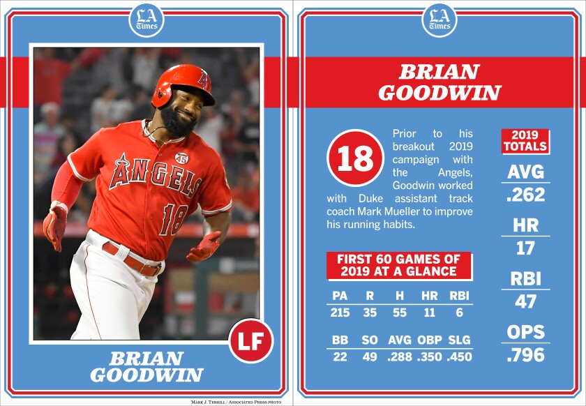 Angels left fielder Brian Goodwin.